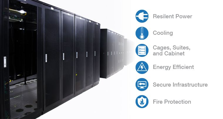Colocation Server Indonesia